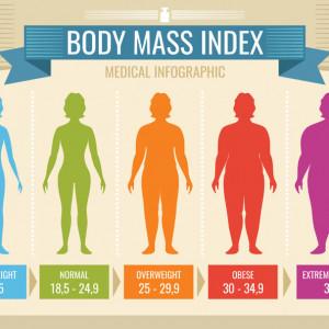 Pomiar składu masy ciała z analizą wyniku